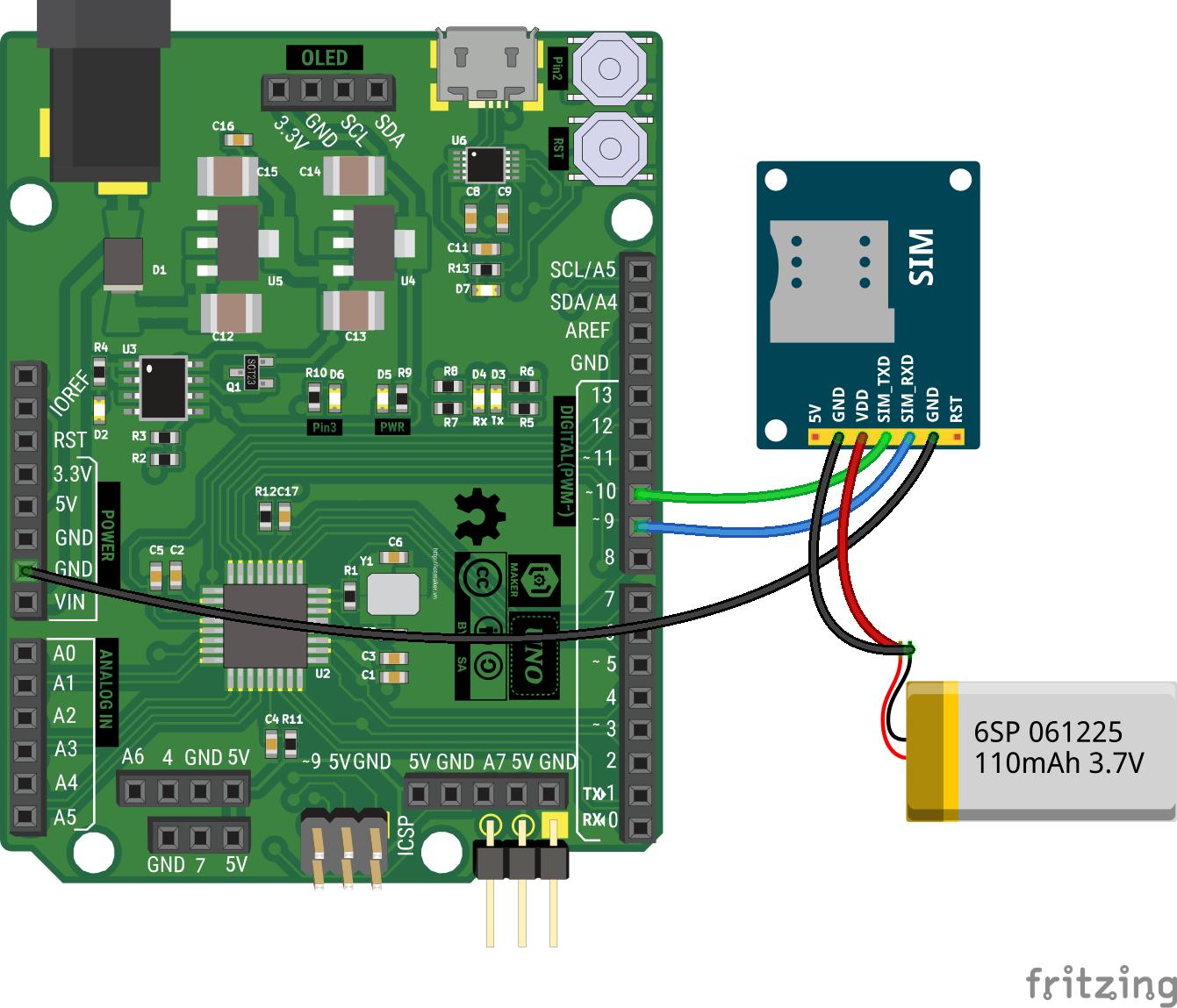 unox connect sim800