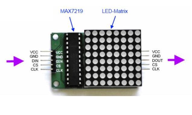 module led matrix